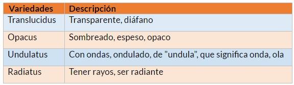 Tabla 1: Descripción de las variedades pertenecientes al género Altostratus.