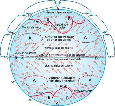 climatologia_temperatura_circulacion_general_de_la_atmosfera