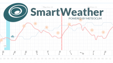 smartweather