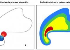 Estructuras de radar: Eco en Gancho (Hook)
